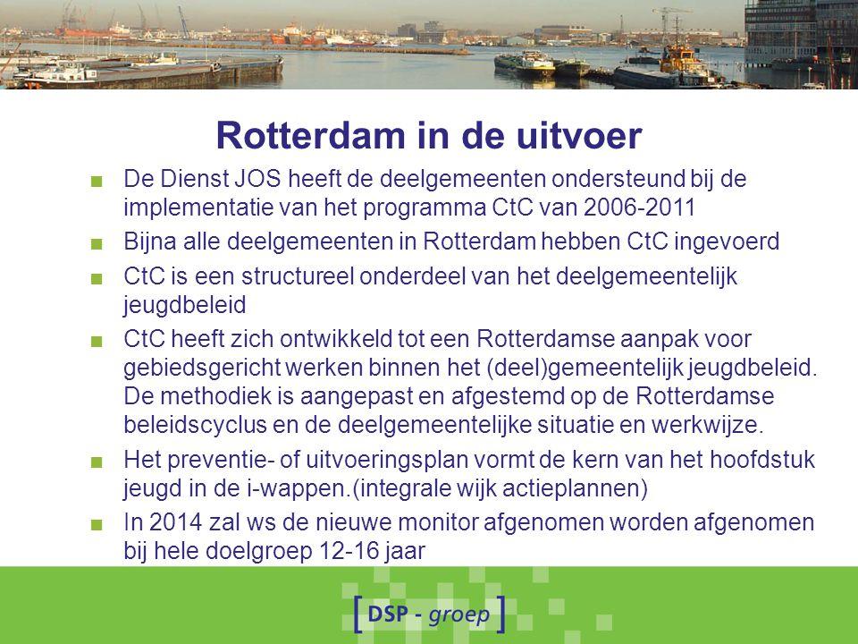 Rotterdam in de uitvoer