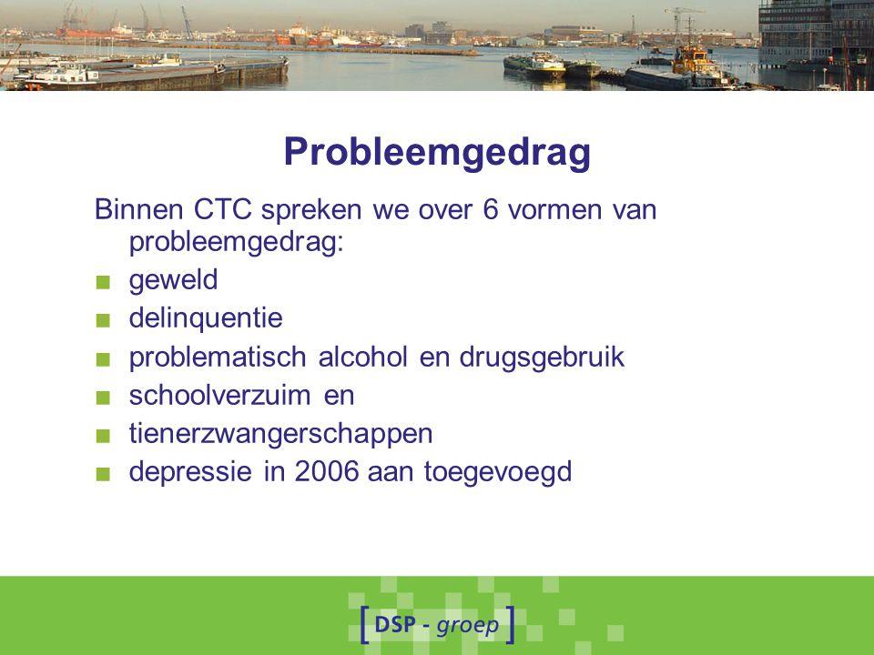 Probleemgedrag Binnen CTC spreken we over 6 vormen van probleemgedrag: