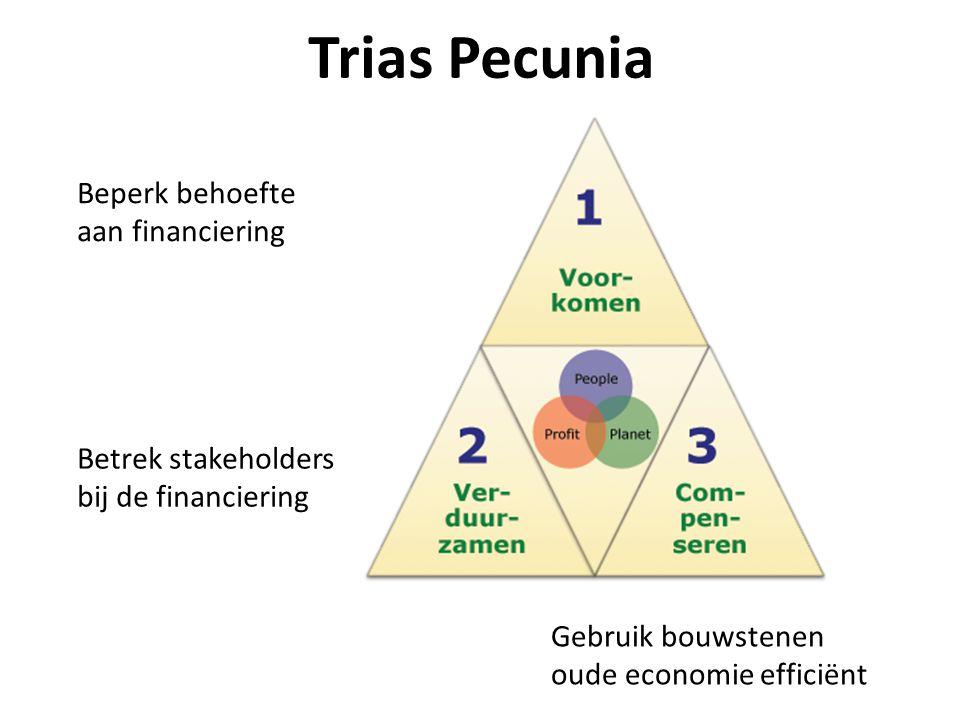 Trias Pecunia nn Beperk behoefte aan financiering Betrek stakeholders