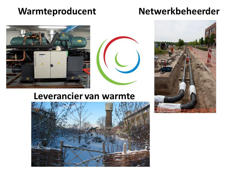 Warmteproducent Netwerkbeheerder Leverancier van warmte
