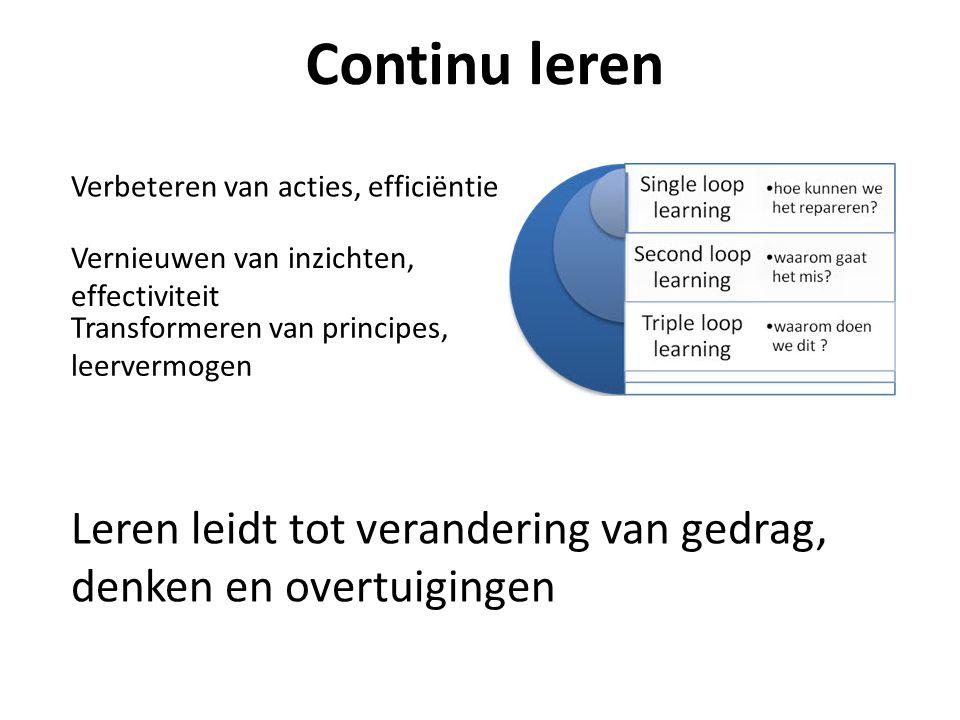 Continu leren Verbeteren van acties, efficiëntie. Vernieuwen van inzichten, effectiviteit. Transformeren van principes, leervermogen.