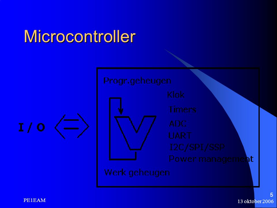 Microcontroller PE1EAM 13 oktober 2006