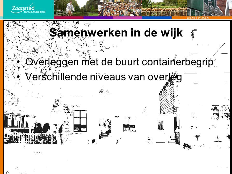 Samenwerken in de wijk Overleggen met de buurt containerbegrip