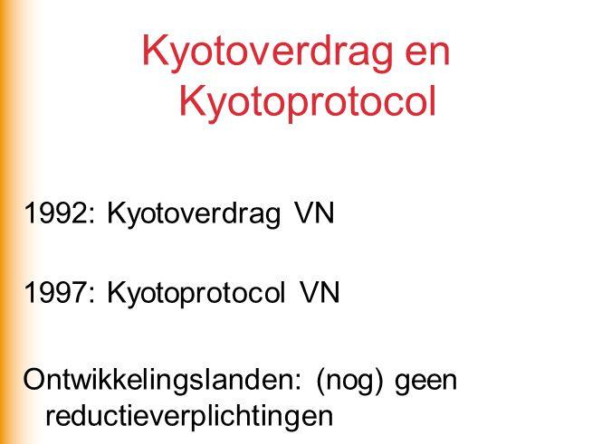 Kyotoverdrag en Kyotoprotocol