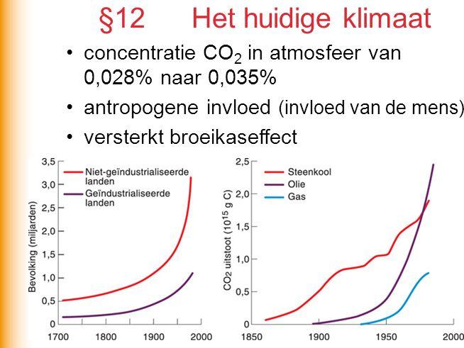 §12 Het huidige klimaat concentratie CO2 in atmosfeer van 0,028% naar 0,035% antropogene invloed (invloed van de mens)