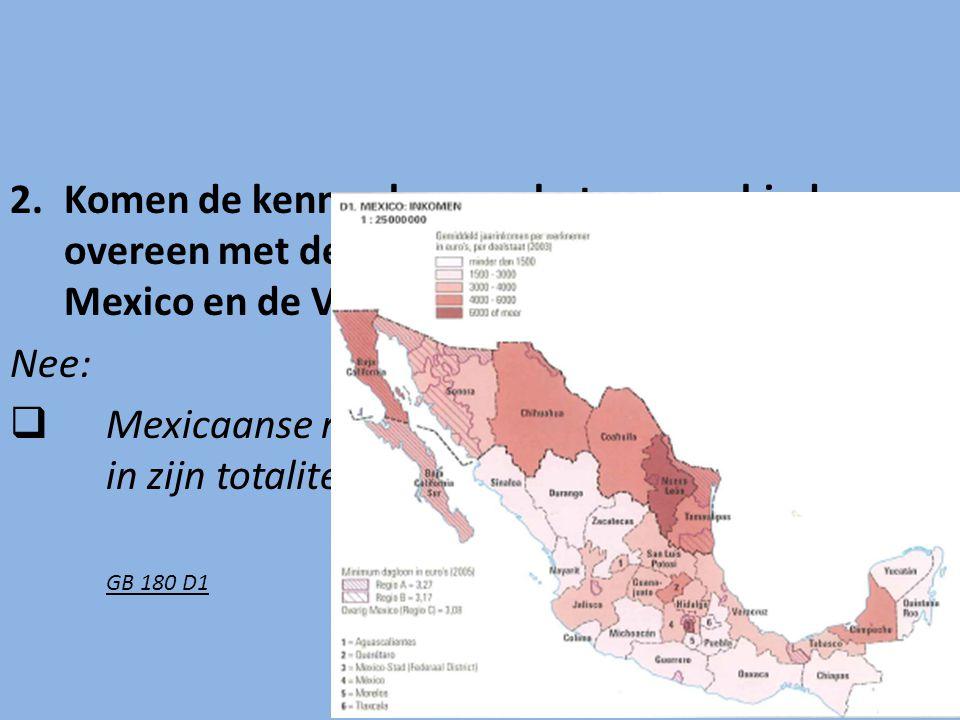 Mexicaanse regio's zijn welvarender dan Mexico in zijn totaliteit
