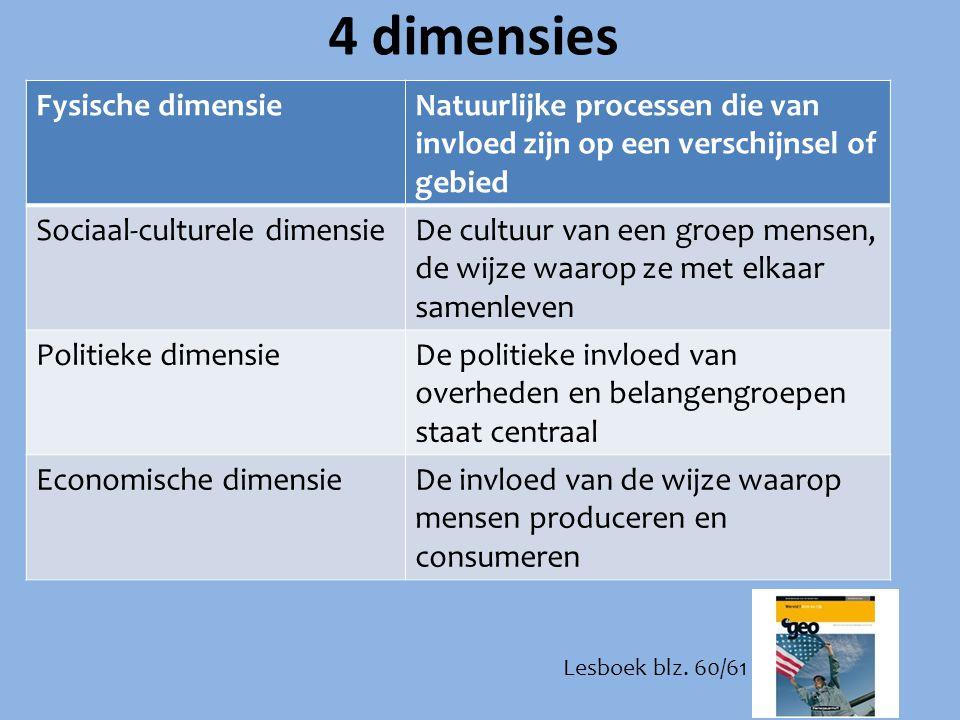 4 dimensies Fysische dimensie