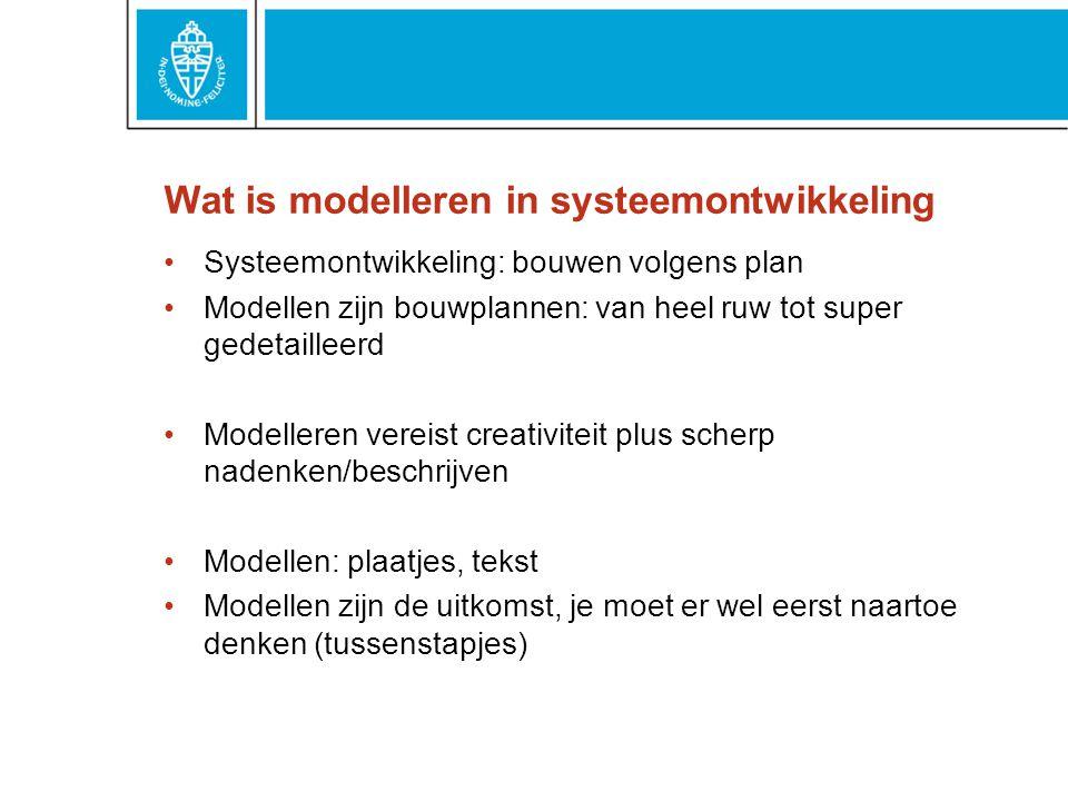 Wat is modelleren in systeemontwikkeling