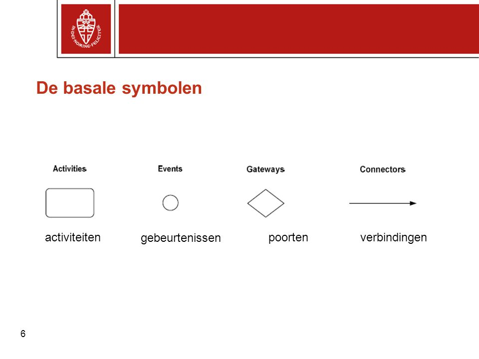 De basale symbolen activiteiten gebeurtenissen poorten verbindingen
