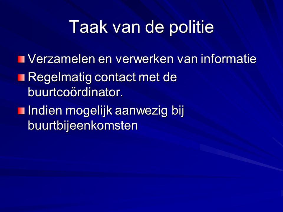Taak van de politie Verzamelen en verwerken van informatie