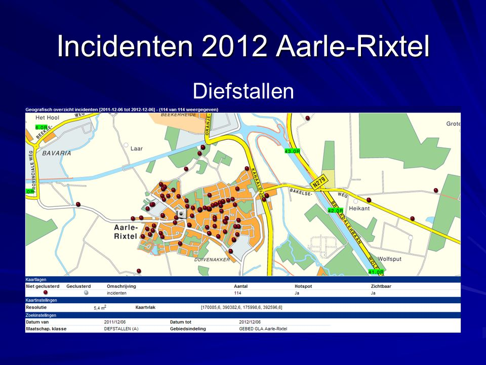Incidenten 2012 Aarle-Rixtel