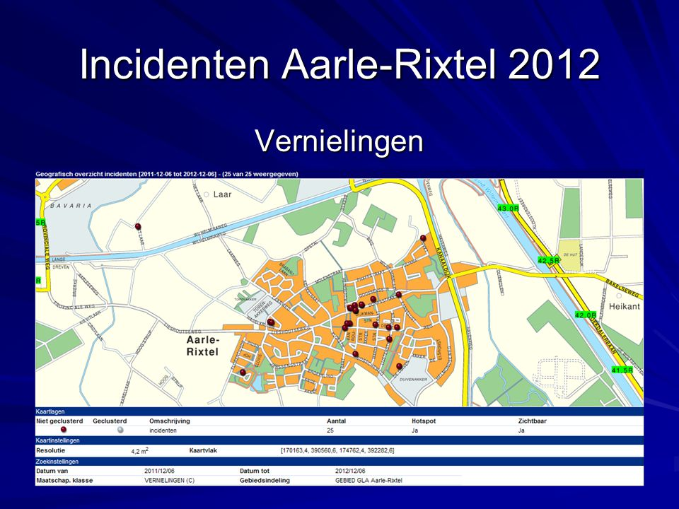 Incidenten Aarle-Rixtel 2012