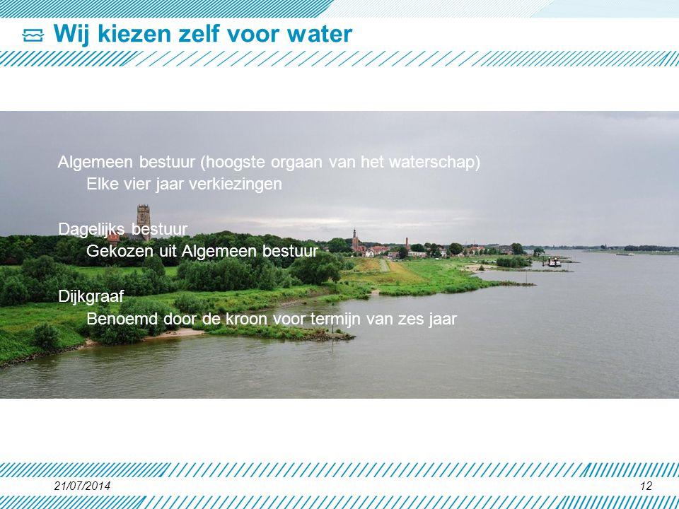 Wij kiezen zelf voor water