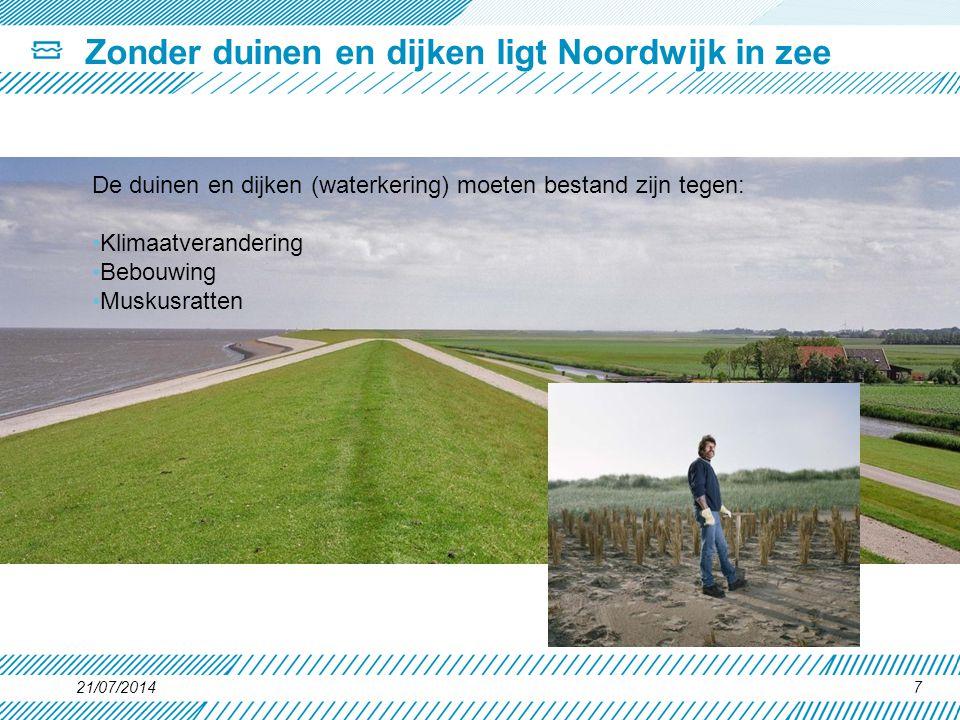 Zonder duinen en dijken ligt Noordwijk in zee