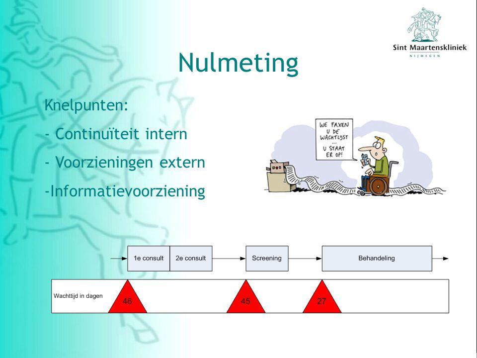 Nulmeting Knelpunten: Continuïteit intern Voorzieningen extern
