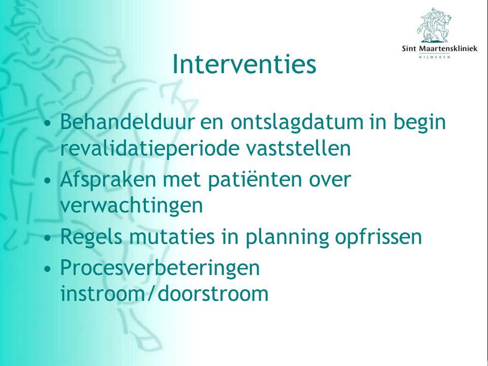 Interventies Behandelduur en ontslagdatum in begin revalidatieperiode vaststellen. Afspraken met patiënten over verwachtingen.