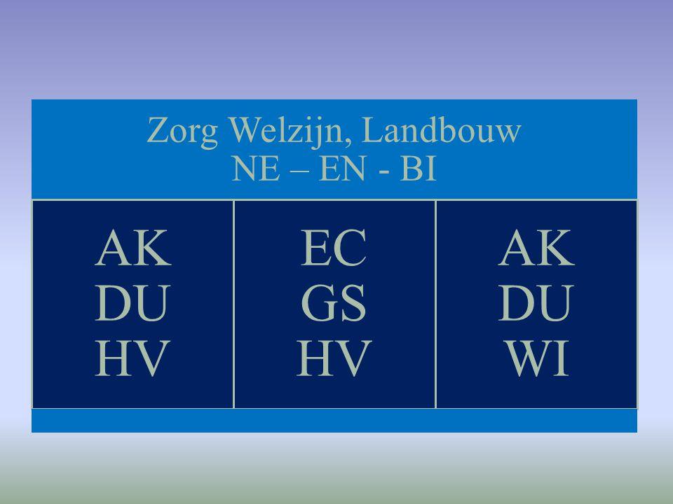 Zorg Welzijn, Landbouw NE – EN - BI