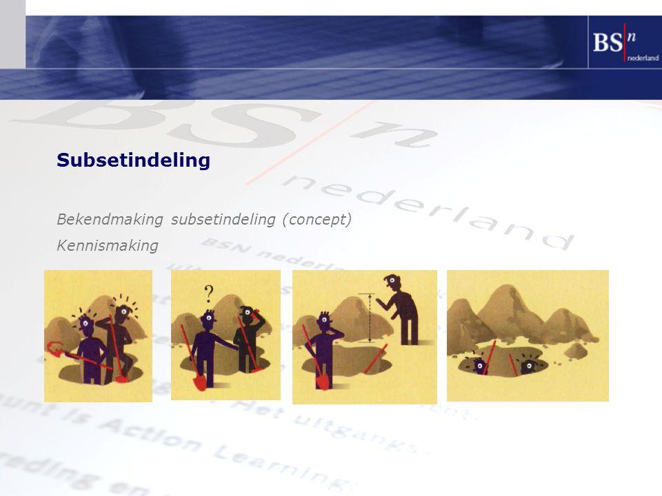 Bekendmaking subsetindeling (concept) Kennismaking
