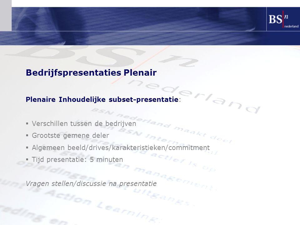 Bedrijfspresentaties Plenair