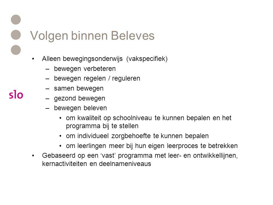 Volgen binnen Beleves Alleen bewegingsonderwijs (vakspecifiek)