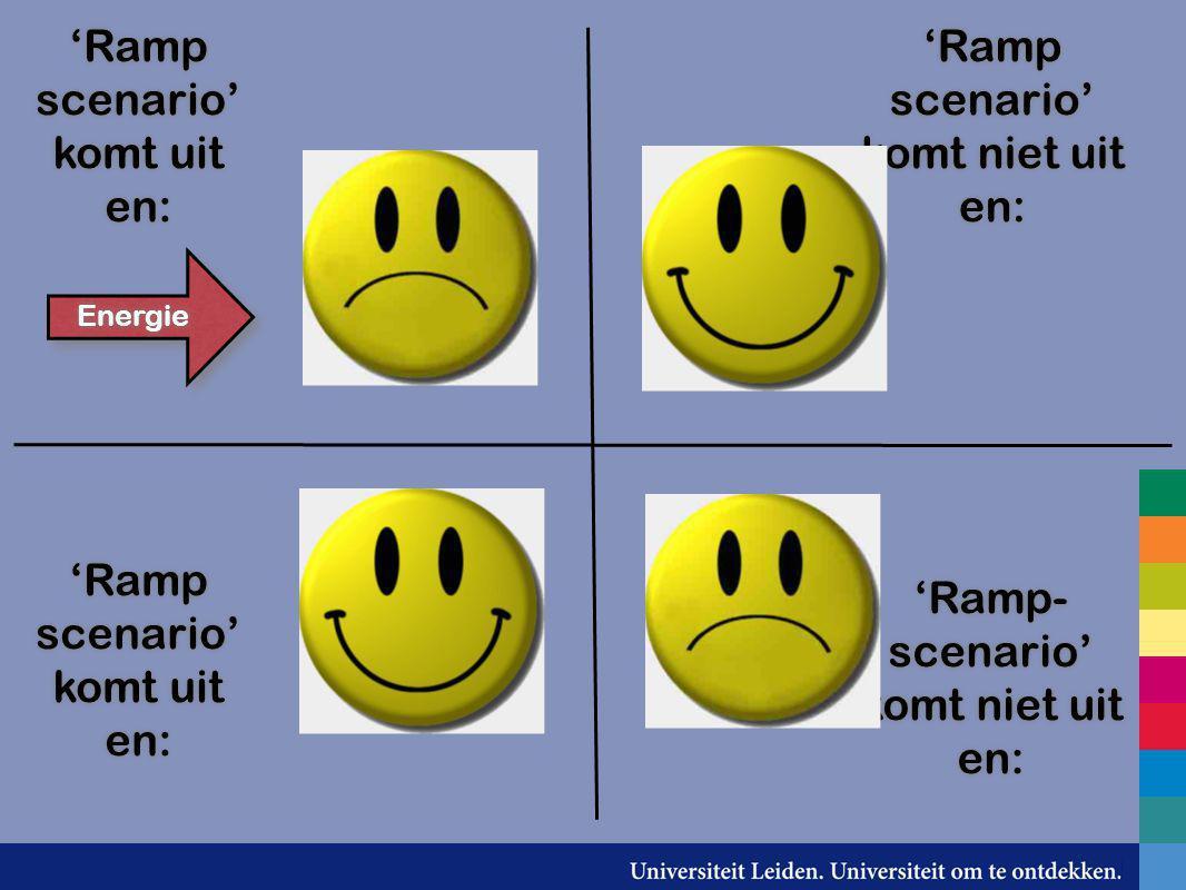 'Ramp scenario' komt uit en: 'Ramp scenario' komt niet uit en: 'Ramp