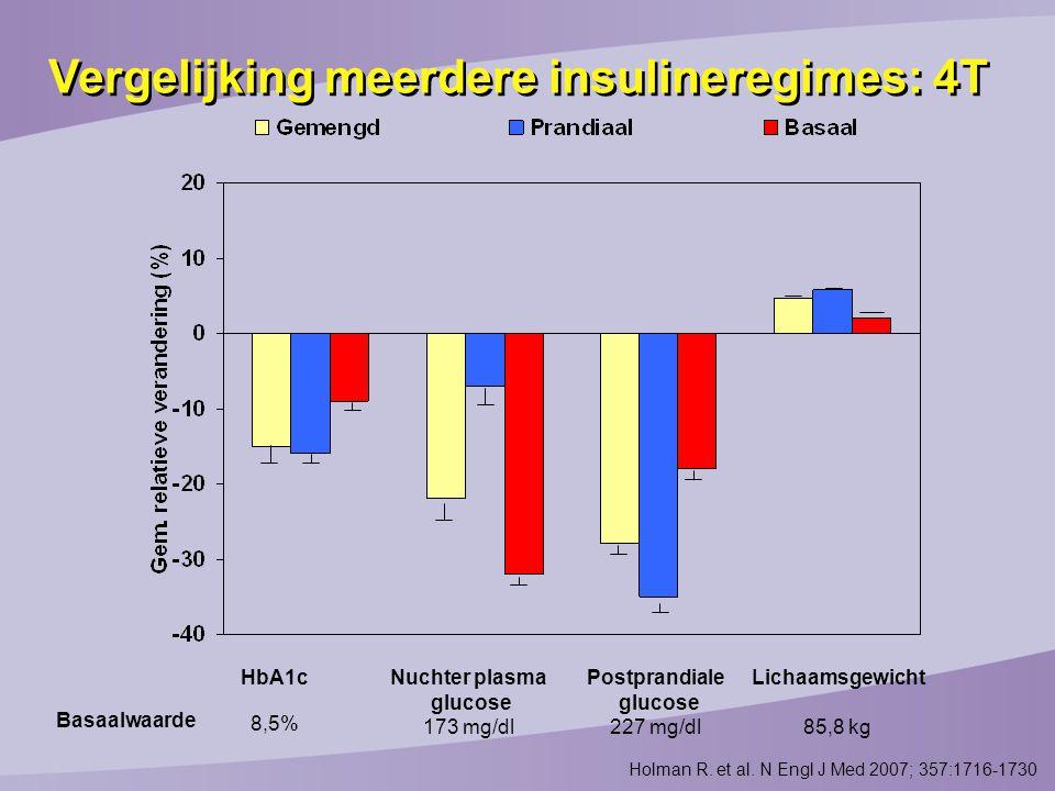 Vergelijking meerdere insulineregimes: 4T
