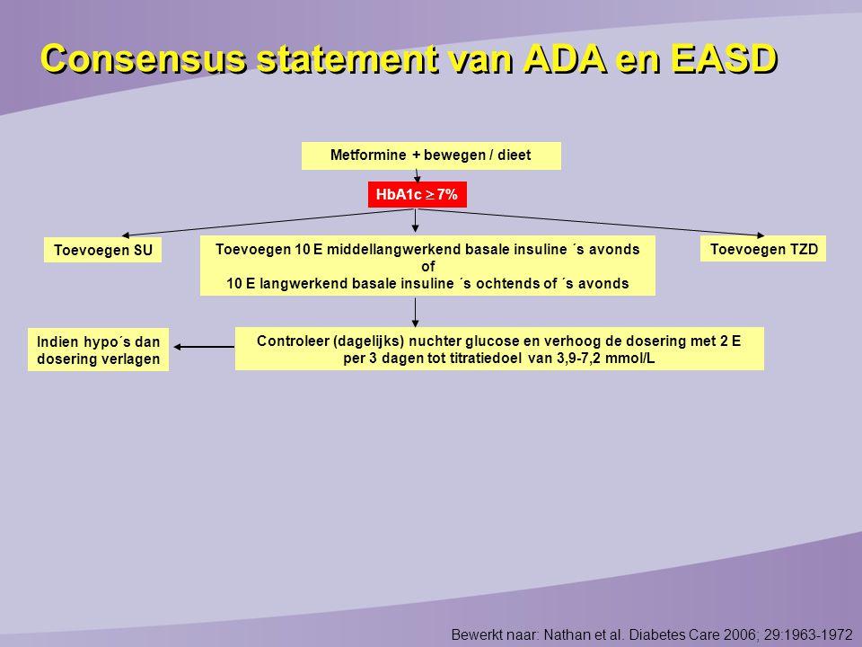 Consensus statement van ADA en EASD