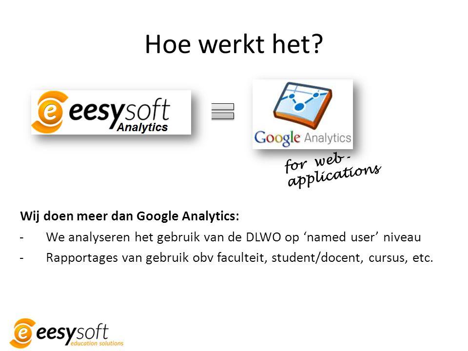 Hoe werkt het Wij doen meer dan Google Analytics: