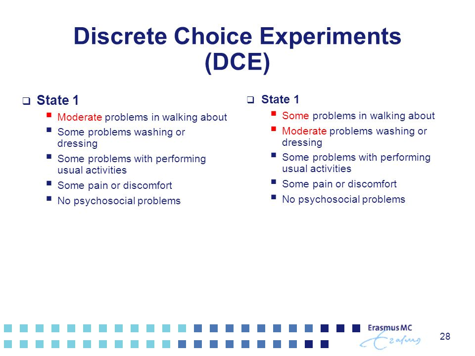 Discrete Choice Experiments (DCE)