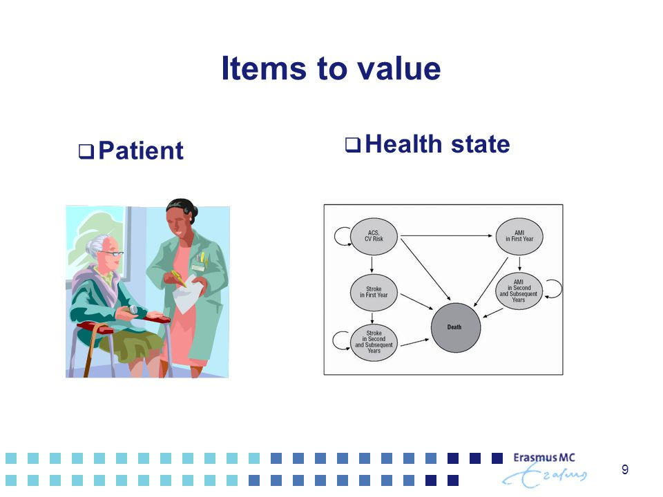 Items to value Health state Patient