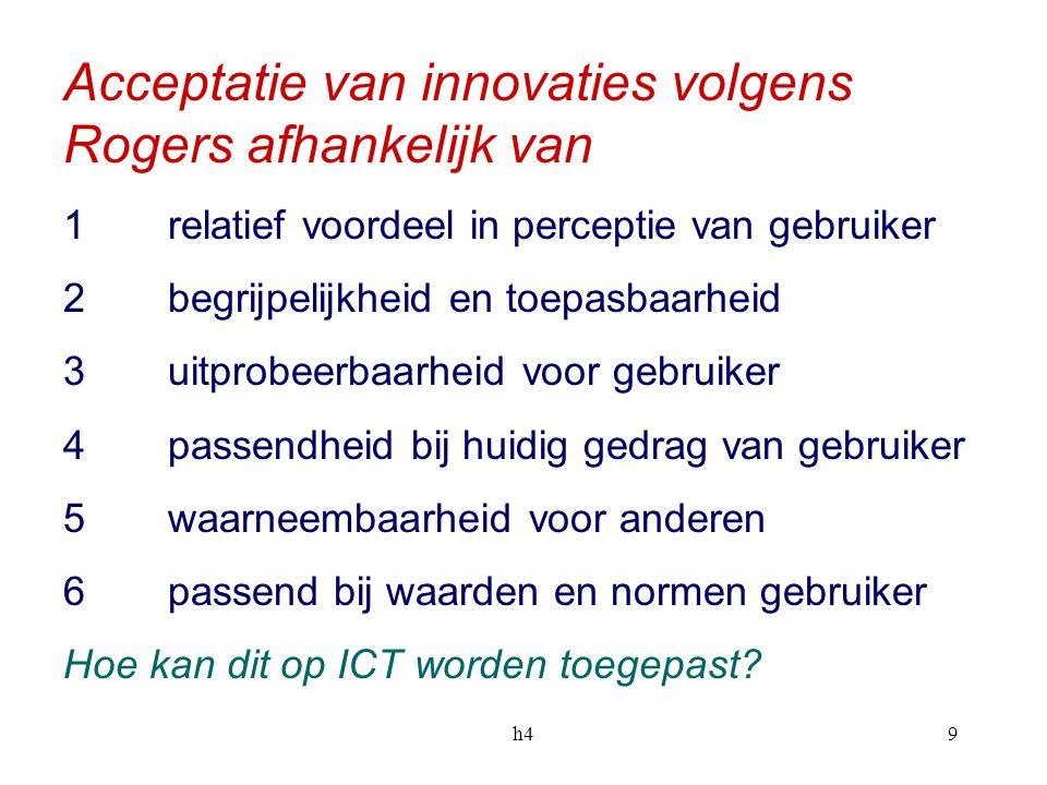 Acceptatie van innovaties volgens Rogers afhankelijk van