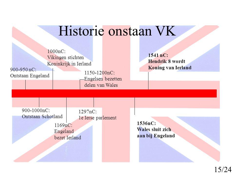 Historie onstaan VK 15/24 1000nC: Vikingen stichten 1541 nC:
