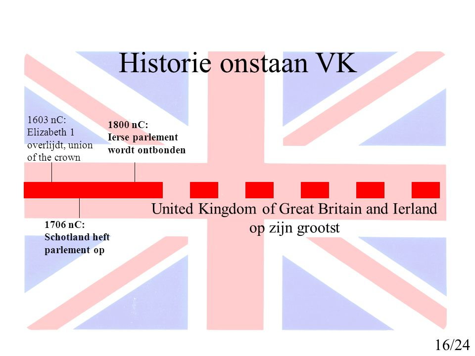 United Kingdom of Great Britain and Ierland