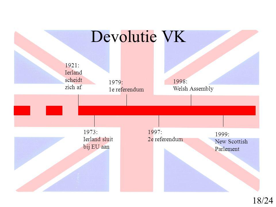 Devolutie VK 18/24 1921: Ierland scheidt zich af 1979: 1e referendum