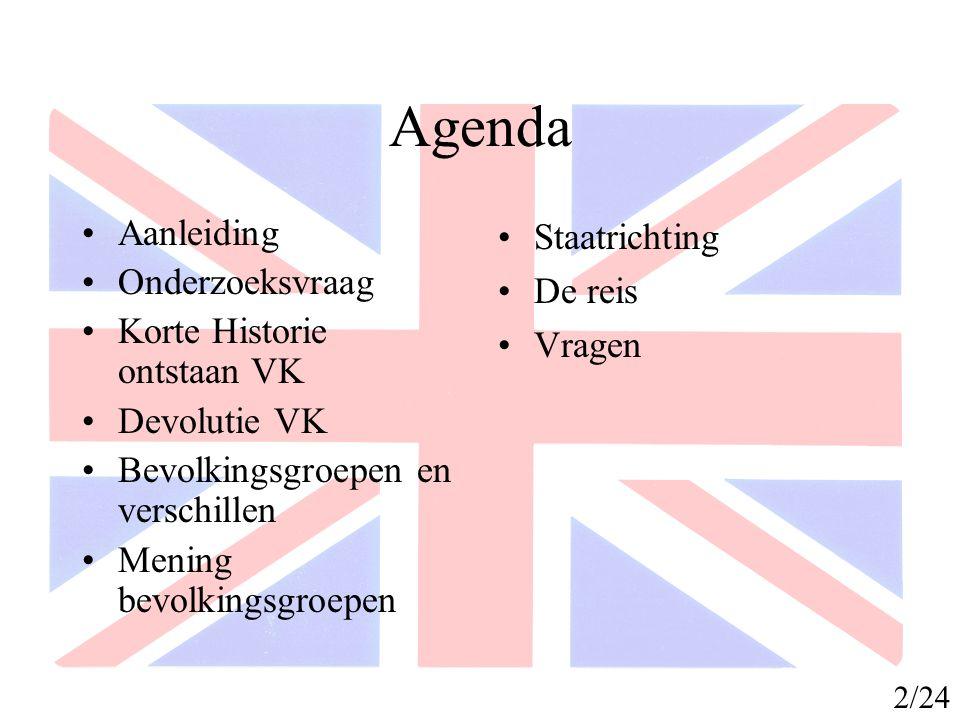 Agenda Aanleiding Onderzoeksvraag Korte Historie ontstaan VK