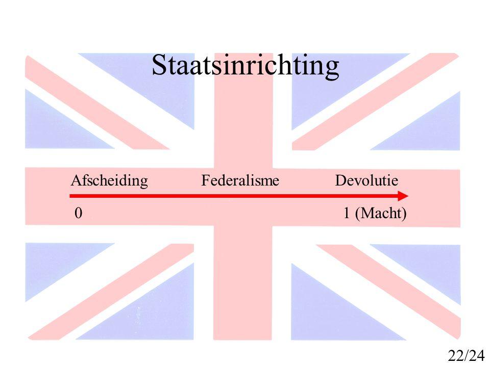 Staatsinrichting Afscheiding Federalisme Devolutie 1 (Macht) 22/24