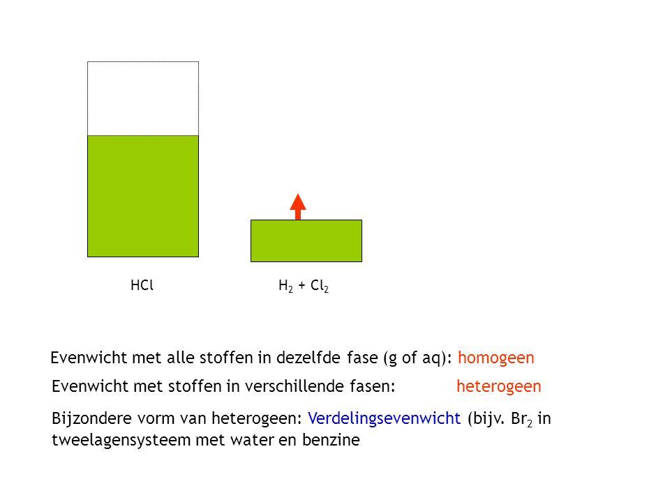 Evenwicht met alle stoffen in dezelfde fase (g of aq): homogeen