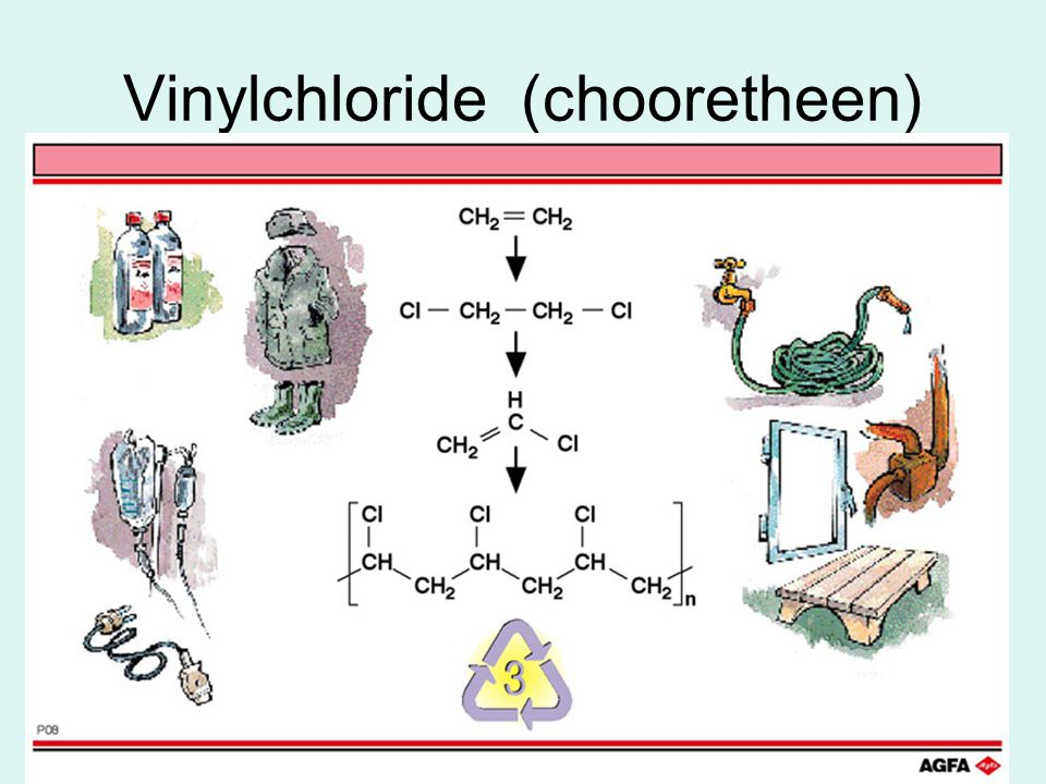 Vinylchloride (chooretheen)