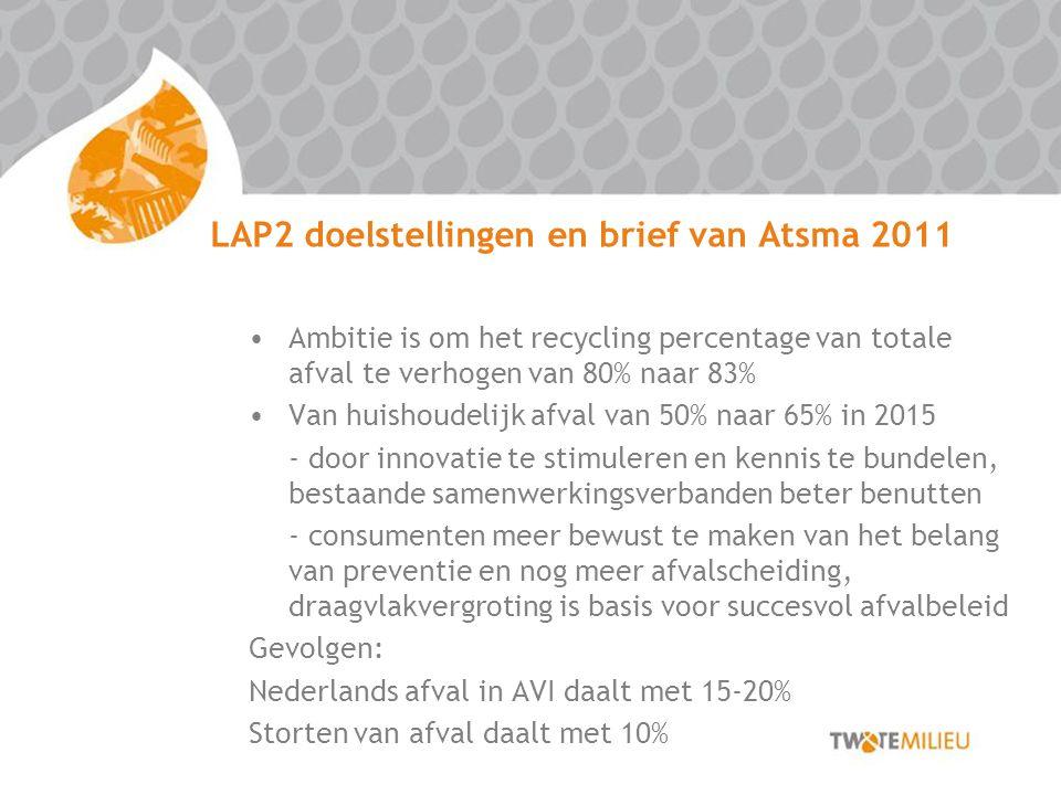LAP2 doelstellingen en brief van Atsma 2011