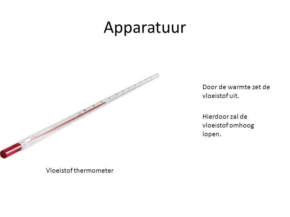 Vloeistof thermometer