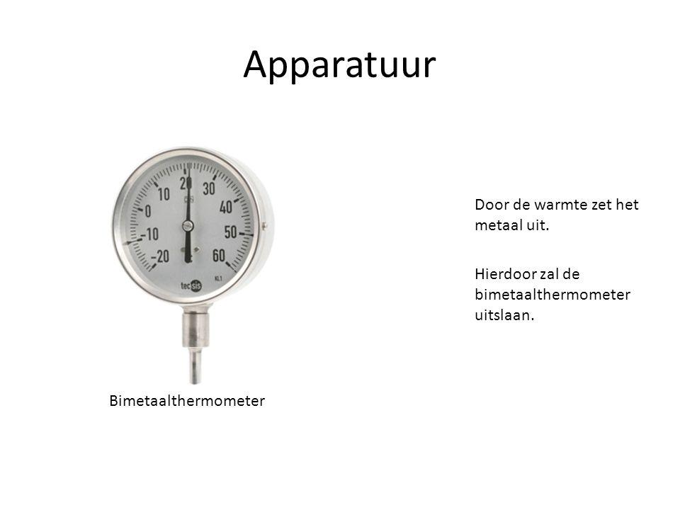 Apparatuur Door de warmte zet het metaal uit.