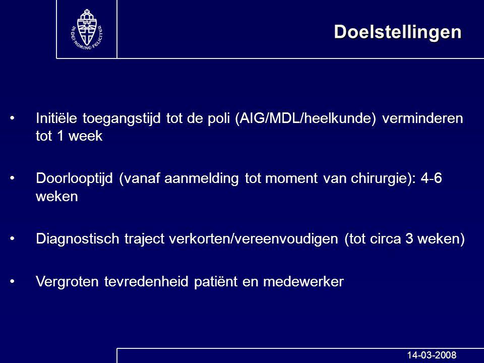 Doelstellingen Initiële toegangstijd tot de poli (AIG/MDL/heelkunde) verminderen tot 1 week.