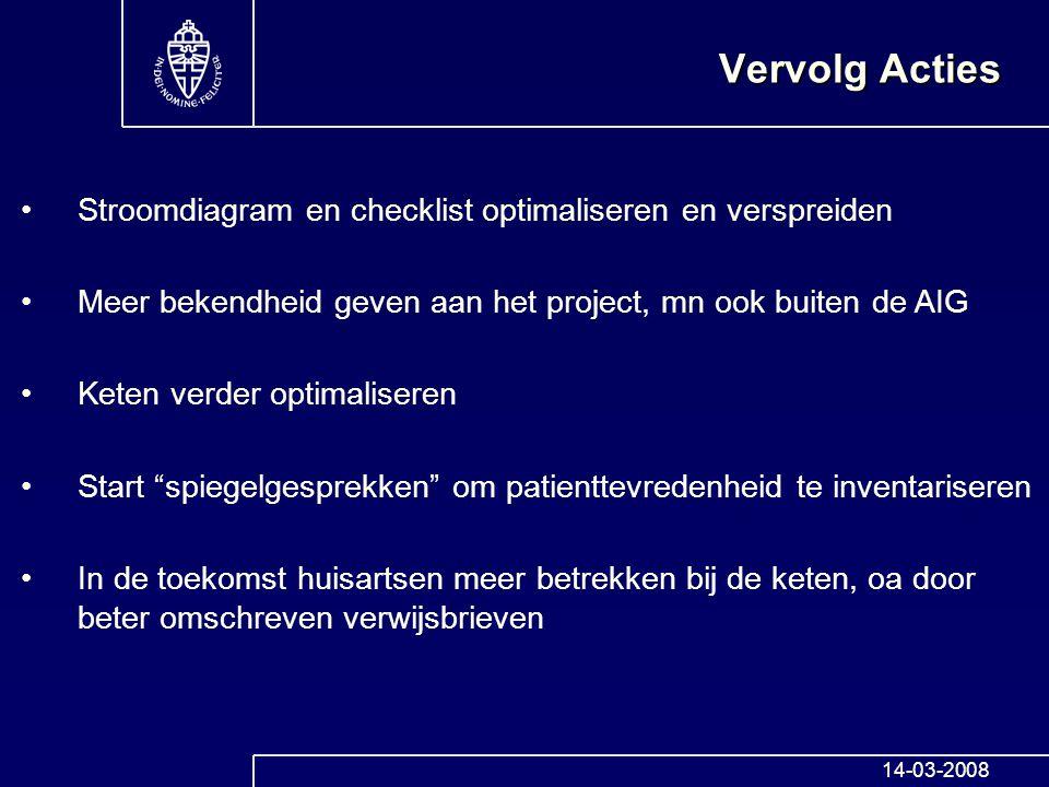 Vervolg Acties Stroomdiagram en checklist optimaliseren en verspreiden