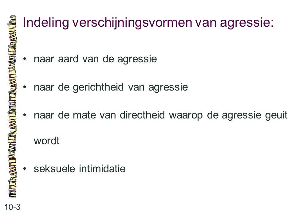 Indeling verschijningsvormen van agressie: