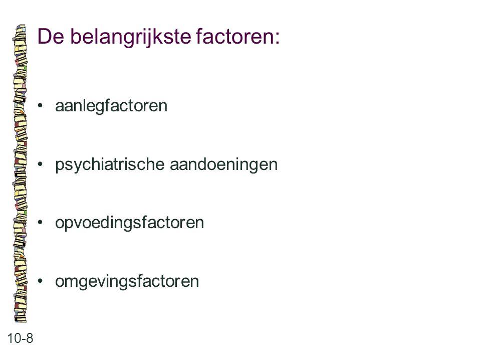 De belangrijkste factoren: