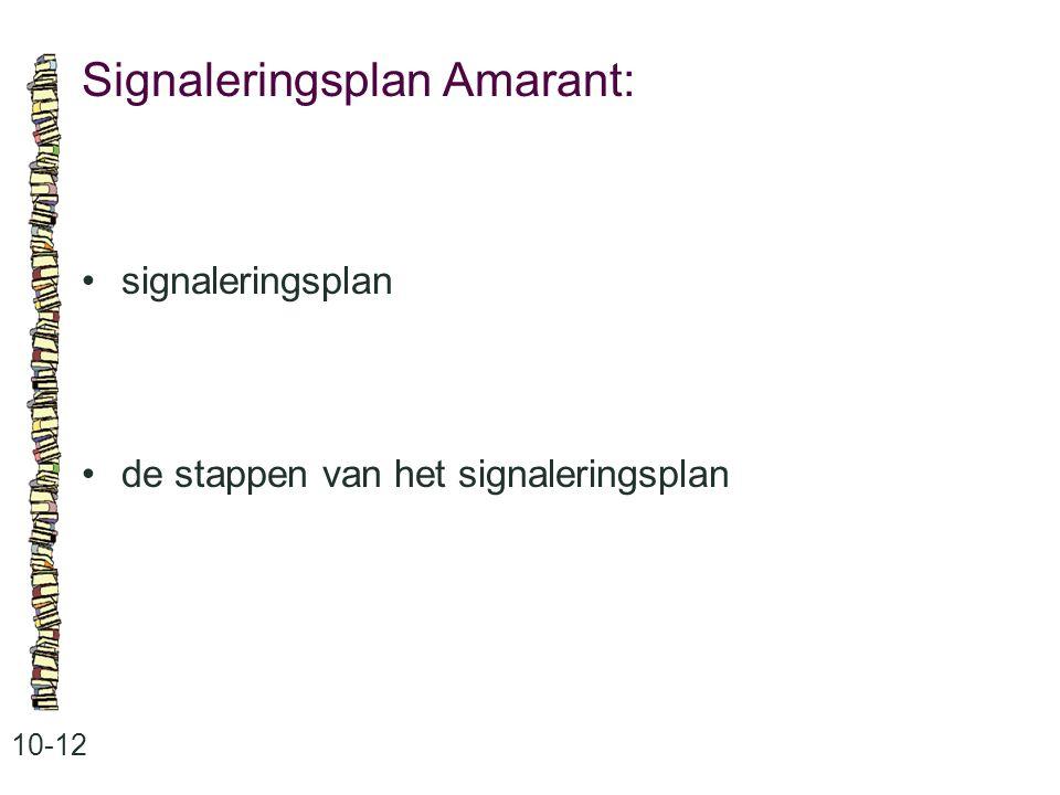 Signaleringsplan Amarant: