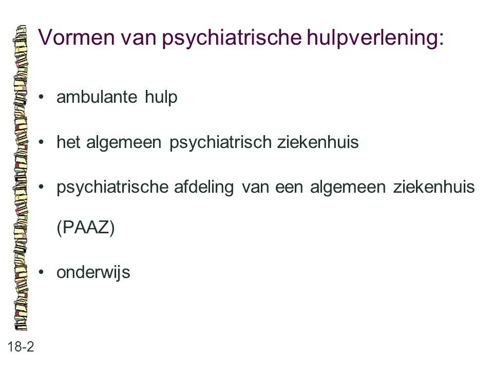 Vormen van psychiatrische hulpverlening: