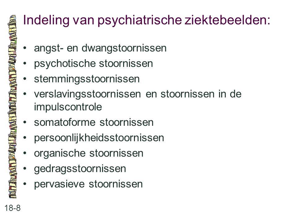 Indeling van psychiatrische ziektebeelden: