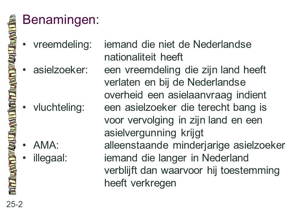 Benamingen: • vreemdeling: iemand die niet de Nederlandse