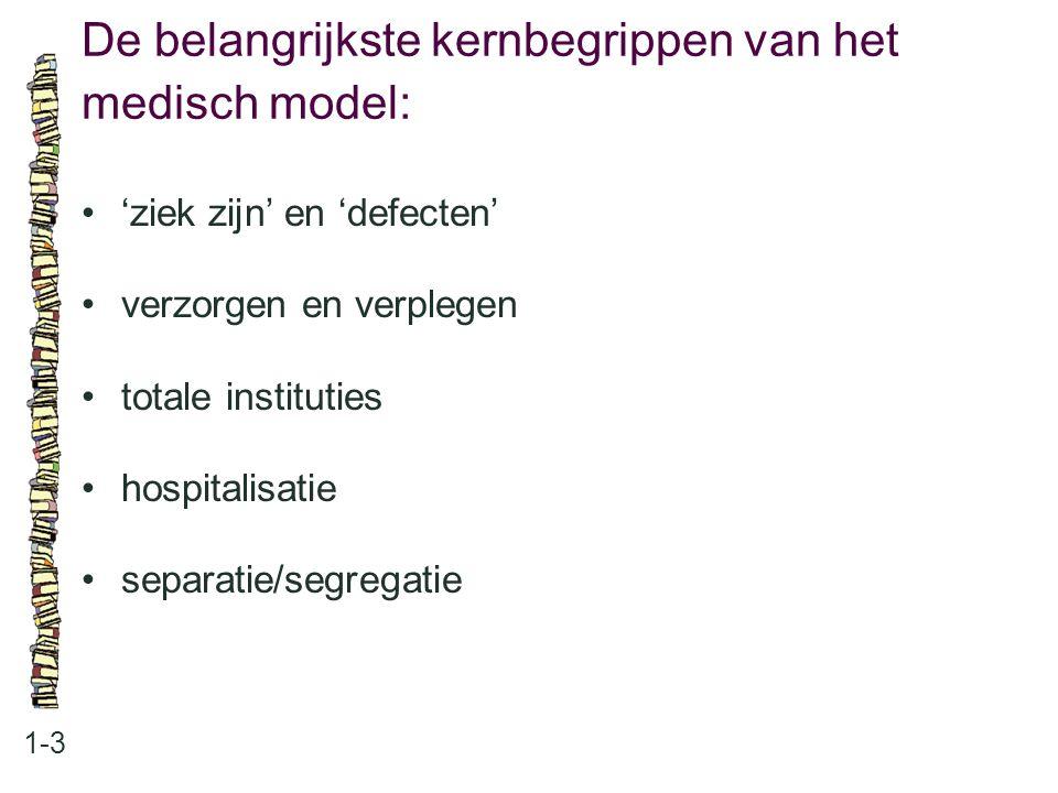 De belangrijkste kernbegrippen van het medisch model: